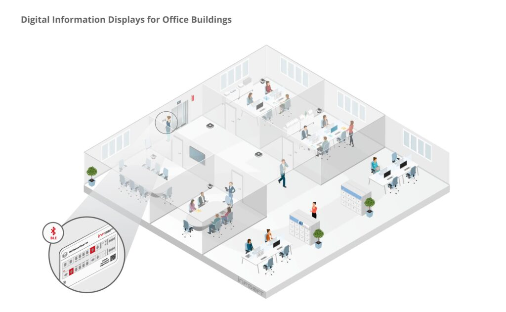 infsoft isometric digital information displays in offices